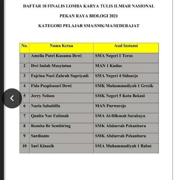 290-tim-lkti-smk-abdurrab-pekanbaru-lolos-ke-tinggkat-nasional